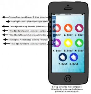 ebrukurtoglu-mobil_uygulama_gelistirme_04