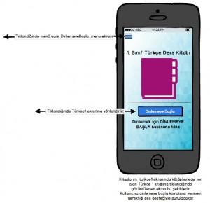 ebrukurtoglu-mobil_uygulama_gelistirme_06